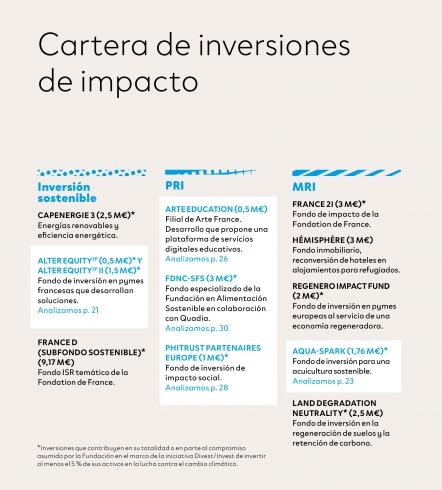 Impacto_grafico_2